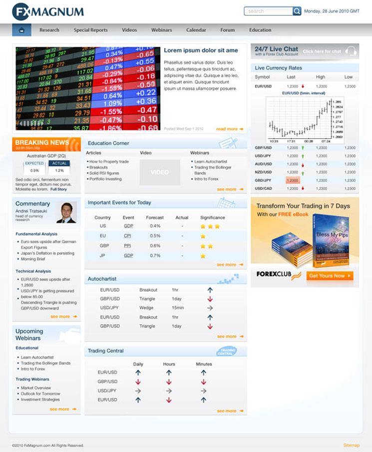 Financial trading strategies blog